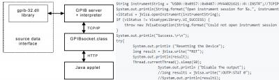 Java Uygulamalı Eğitimi