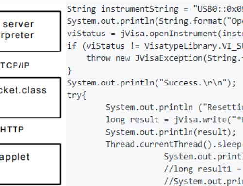 Java ile Cihaz Kontrolü